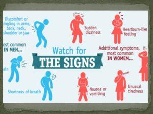 תסמינים להתקף לב אצל נשים