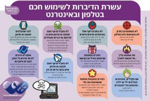 מידע אמין על מין, עשרת הדיברות להתנהלות נכונה ברשת לגילאי 6-12, בעברית.