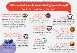 מידע אמין על מין, עשרת הדיברות להתנהלות נכונה ברשת לגילאי 6-12, בערבית.